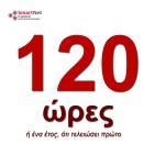 Ετήσια Συνδρομή 120 ωρών στο SmartNet Greece