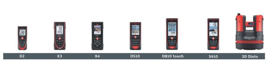 Laser Distancemeters