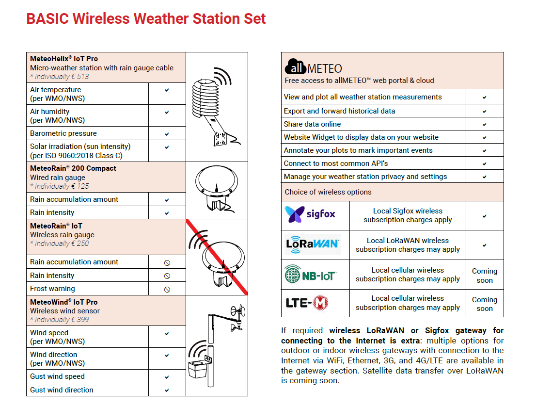 BWWS-Data-Sheet