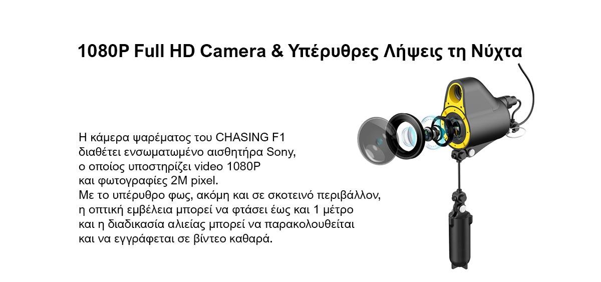 Chasing F1 camera