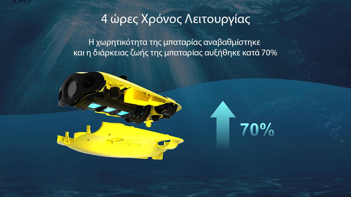 Gladius Mini S Battery 70%