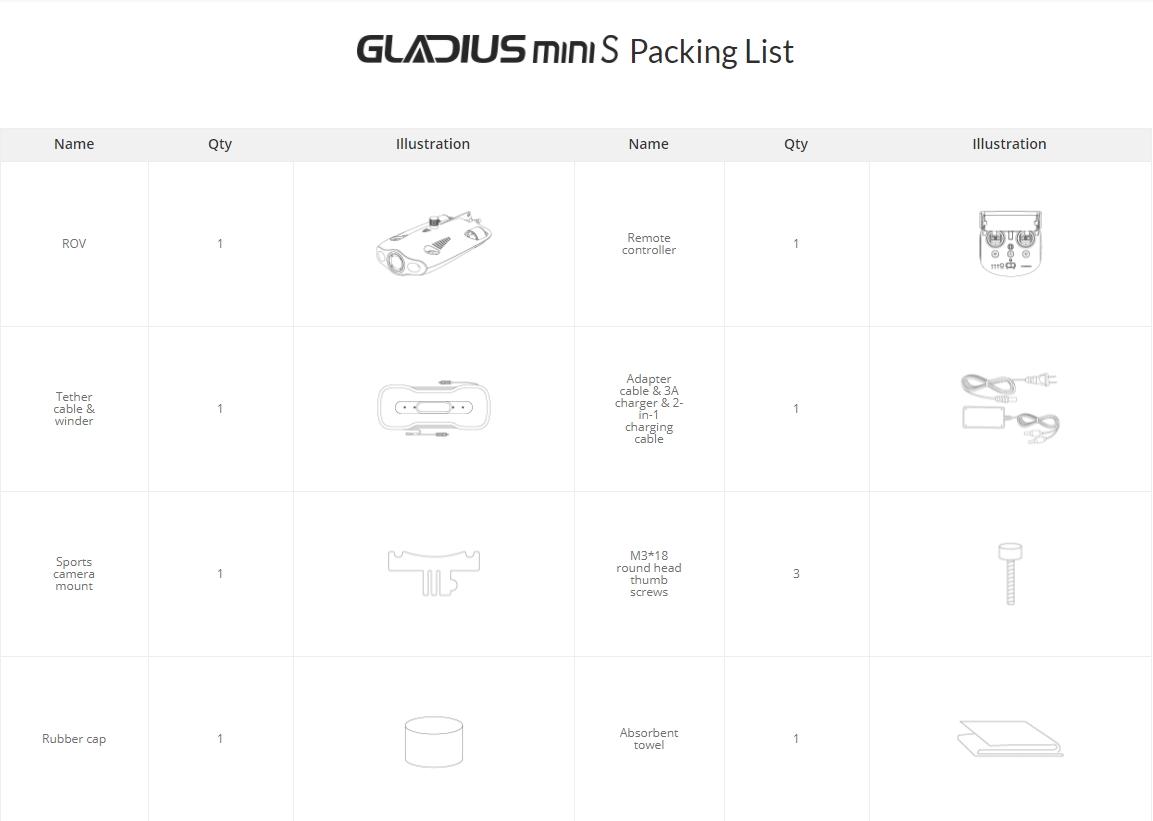 CHASING Gladius Mini S Packing List 1