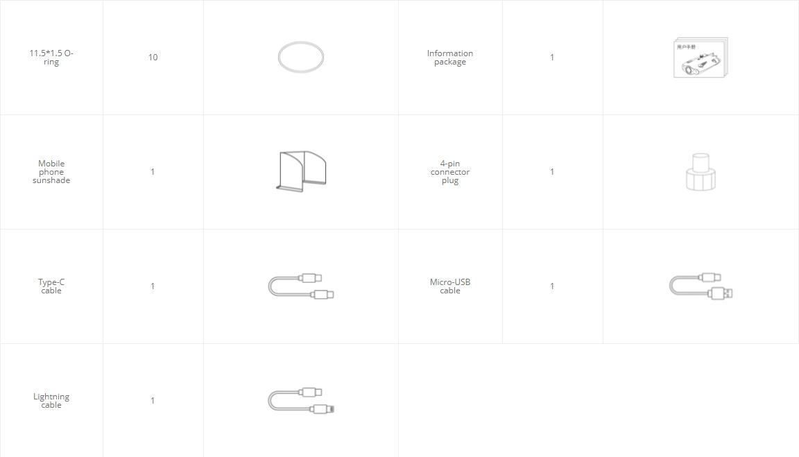 CHASING Gladius Mini S Packing List 2