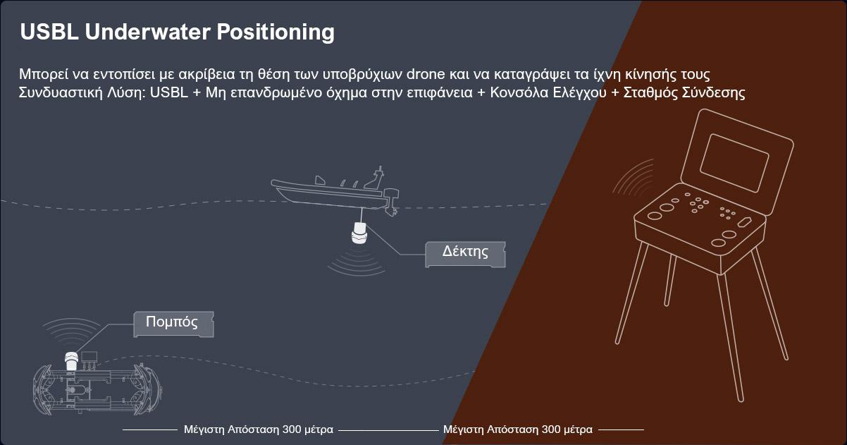 Μ2_Pro_USBL_Underwater_Positioning