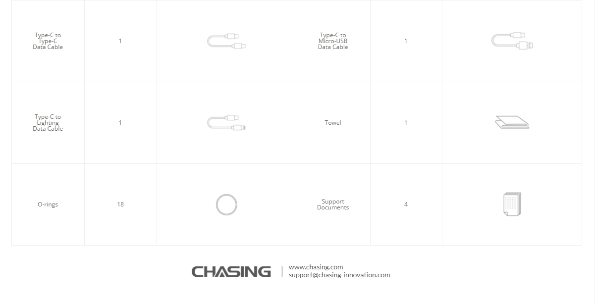 CHASING_M2_PRO_PACKINGLIST_2
