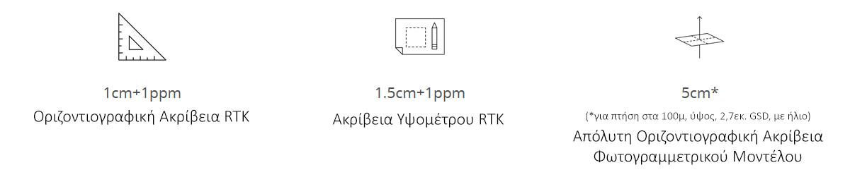 Ακρίβειες RTK