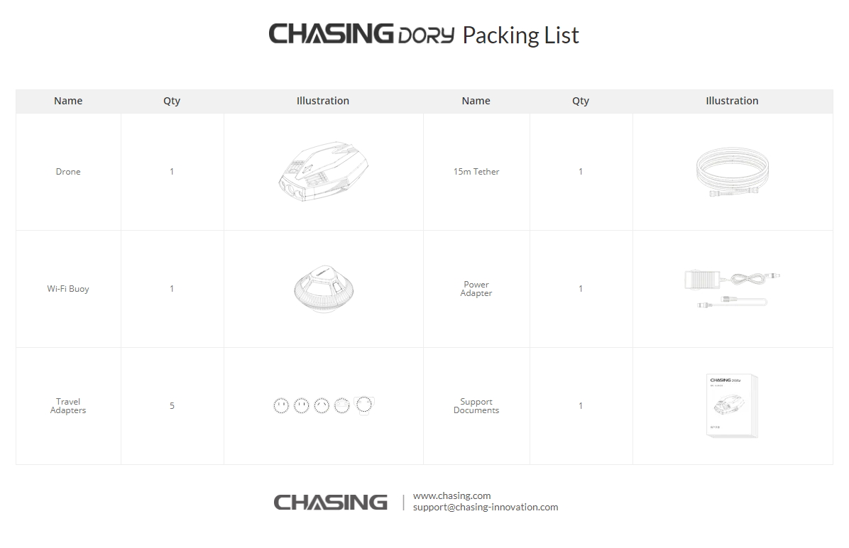 dory_packing_list