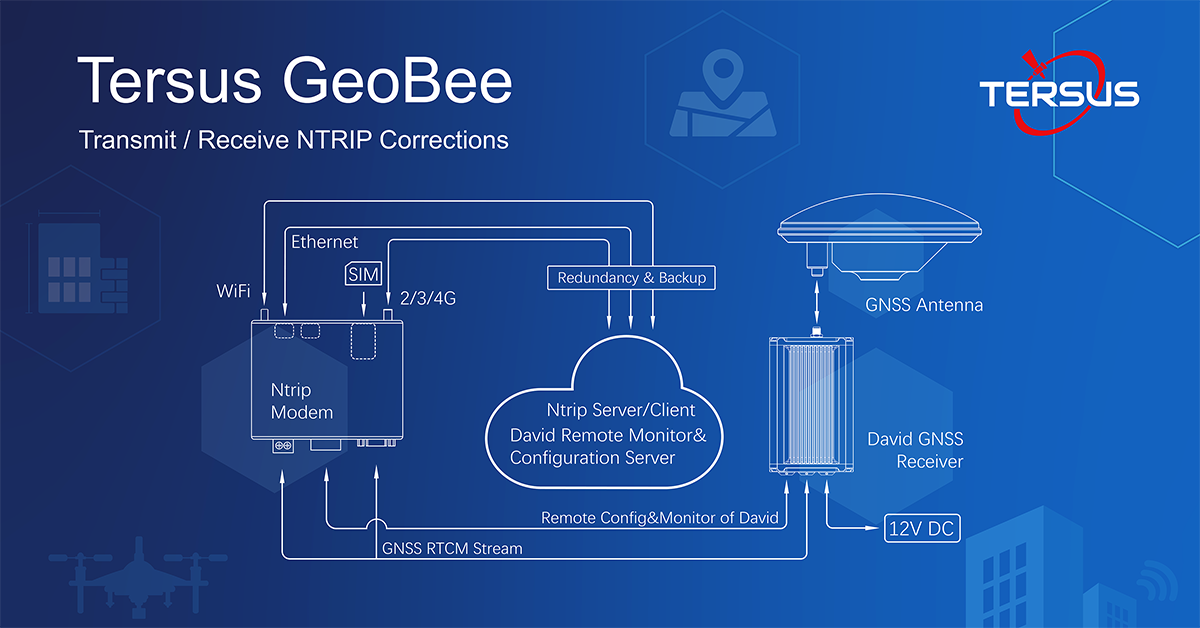 Geobee NTRIP