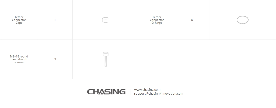 Gladius Mini Packing List 2