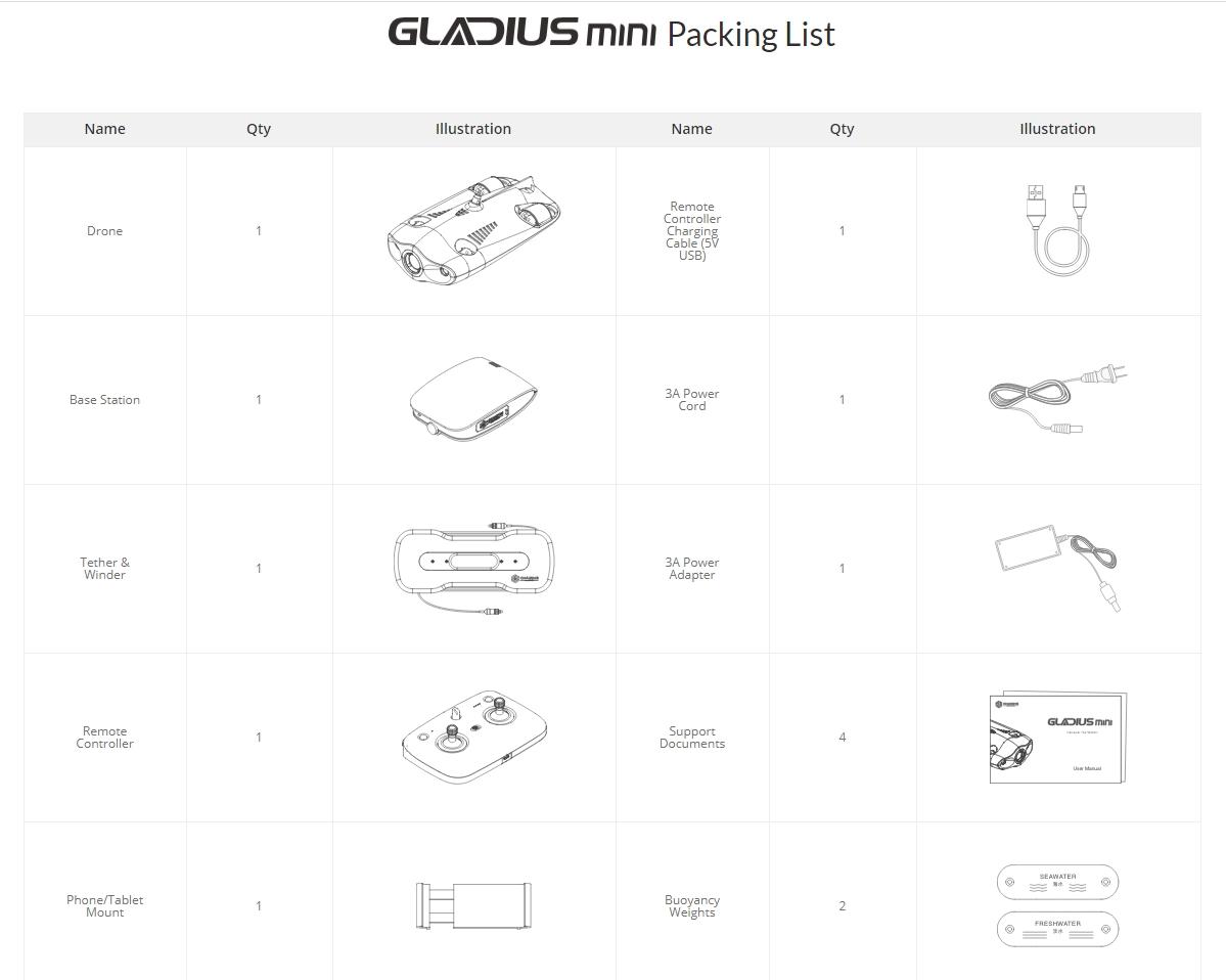 GLADIUS MINI_PACKINGLIST_1
